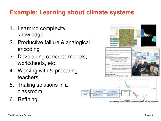 The University of Sydney Page 23 Example: Learning about climate systems 1. Learning complexity knowledge 2. Productive fa...
