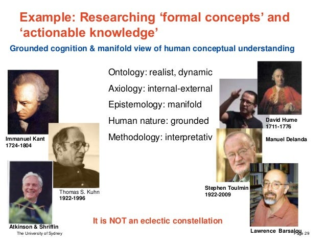 The University of Sydney Page 29 Example: Researching 'formal concepts' and 'actionable knowledge' Ontology: realist, dyna...