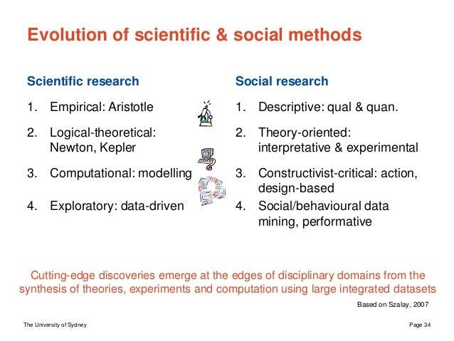The University of Sydney Page 34 Evolution of scientific & social methods Scientific research 1. Empirical: Aristotle 2. L...