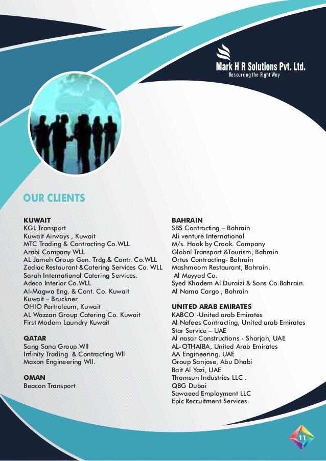 Mark HR Solutions Pvt Ltd