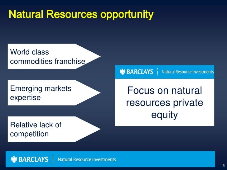 Natural Resource Private Investment Companies