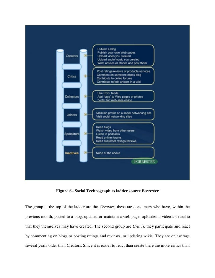 pornography on the internet essay Expository essay: internet-pornography and obscenity current essay topics guide is an attempt to mark out the typical topics requested by our customers and explain the research and writing techniques in a nutshell.