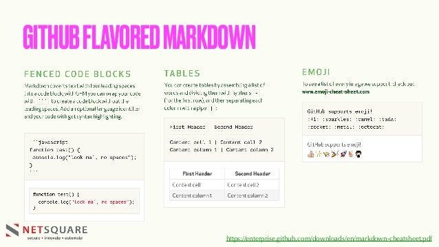 GITHUBFLAVOREDMARKDOWN https://enterprise.github.com/downloads/en/markdown-cheatsheet.pdf