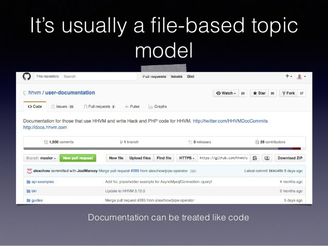 It's usually a file-based topic model Documentation can be treated like code