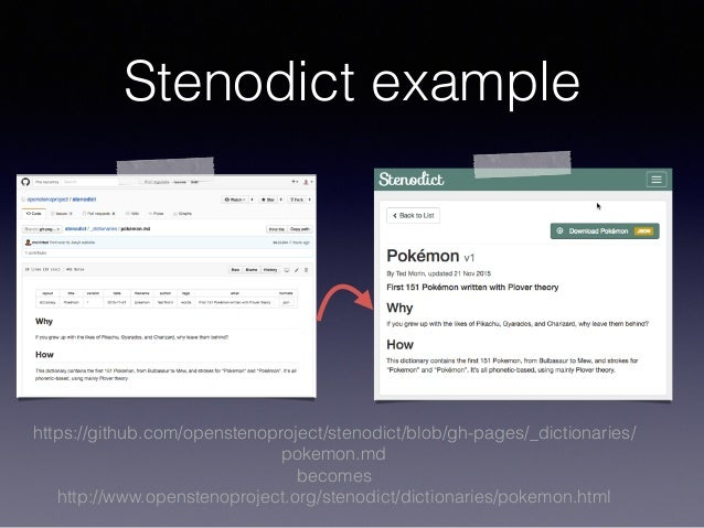 Stenodict example https://github.com/openstenoproject/stenodict/blob/gh-pages/_dictionaries/ pokemon.md becomes http://www...