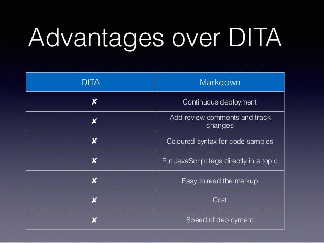 Advantages over DITA DITA Markdown ✘ Continuous deployment ✘ Add review comments and track changes ✘ Coloured syntax for c...