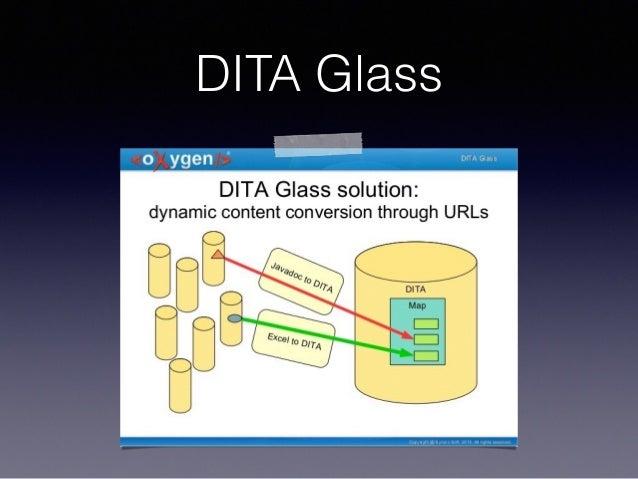 DITA Glass