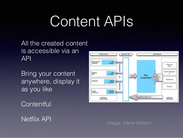 Content APIs All the created content is accessible via an API Bring your content anywhere, display it as you like Contentf...