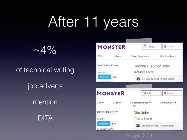 After 11 years ≃4% of technical writing job adverts mention DITA 23 April 2016