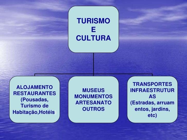 """Turismo e Cultura"" Slide 3"