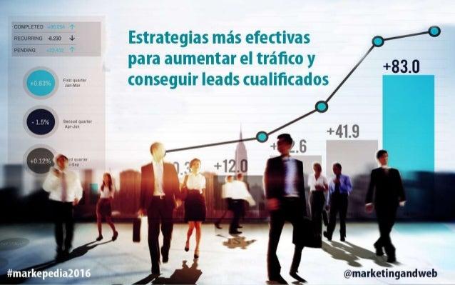 www.marketingandweb.es Análisis del índice visibilidad con Sistrix Evolución de mi Blog en los 2 últimos años @marketingan...