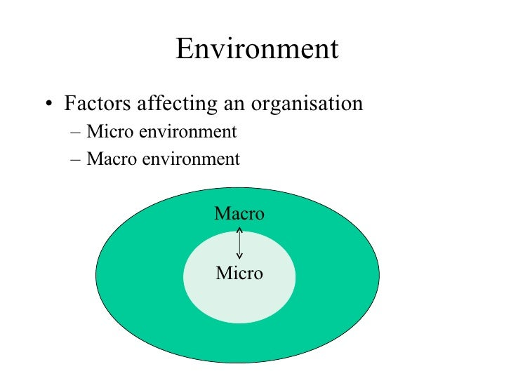 macro environment factors on cinema Natural environmentnatural environment is the study of an important component of the nature ie, naturalenvironmentnatural environment includes geographical and ecological factors areas as below:• natural resource endowments,• weather• climate conditions• topographical factors• location aspects in the global context• port.