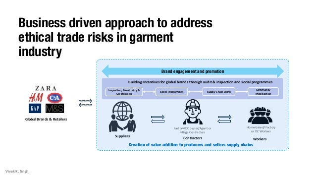 Business driven approach to address ethical trade risks in garment industry Global Brands & Retailers Suppliers Contractor...