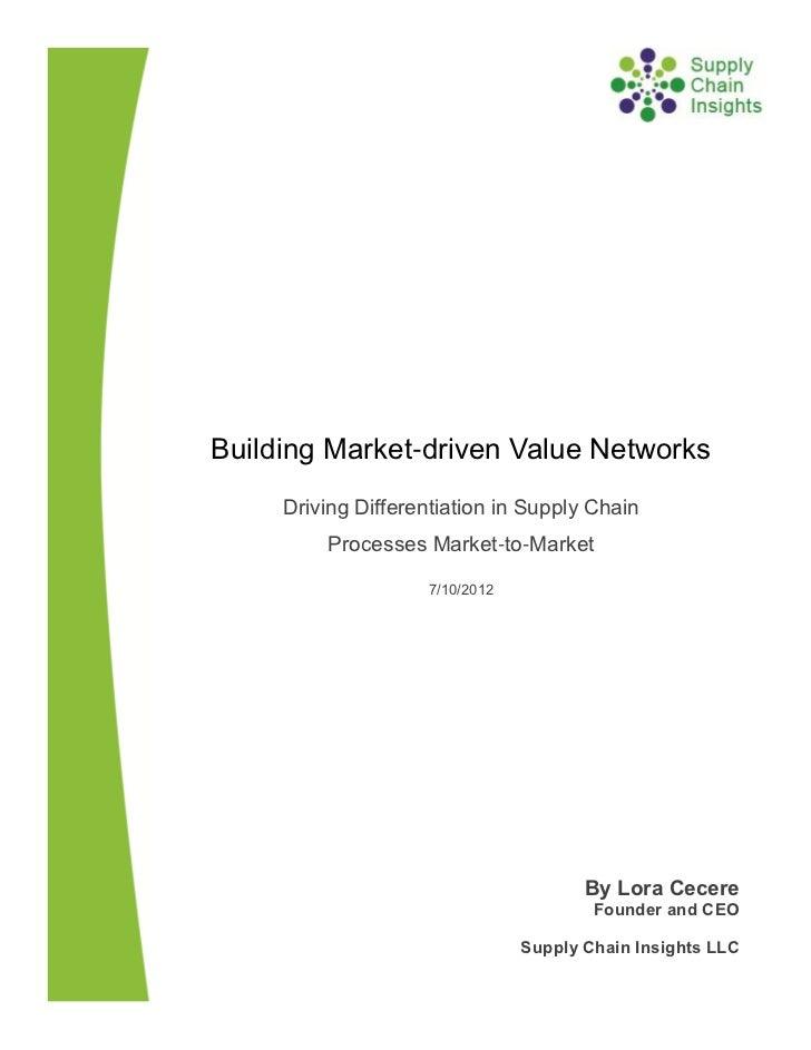 Building Market-driven Value Networks -11 JULY 2012