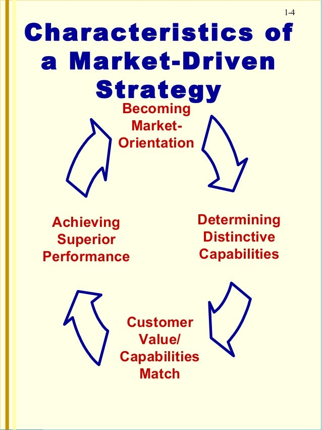 market driven Your strategy should be driven by the needs of the market becoming market-driven is critical to intentional product success but it is not enough to understand your market.