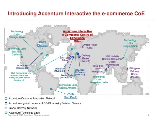 Copyright © 2013 Accenture All rights reserved. 4Introducing Accenture Interactive the e-commerce CoEIndia DeliveryCenters...
