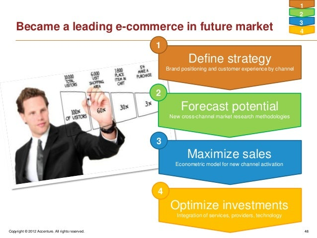 Copyright © 2012 Accenture. All rights reserved. 482Forecast potentialNew cross-channel market research methodologies3Maxi...