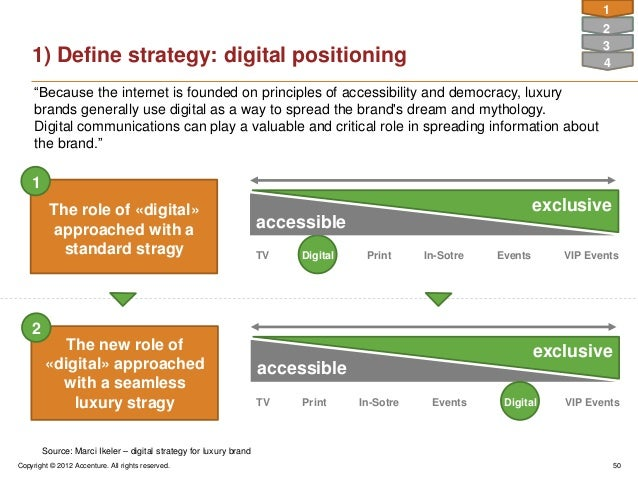 Copyright © 2012 Accenture. All rights reserved. 501) Define strategy: digital positioning2341exclusiveaccessibleSource: M...