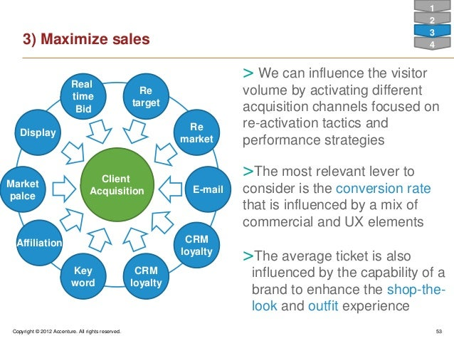 Copyright © 2012 Accenture. All rights reserved. 533) Maximize sales> We can influence the visitorvolume by activating dif...