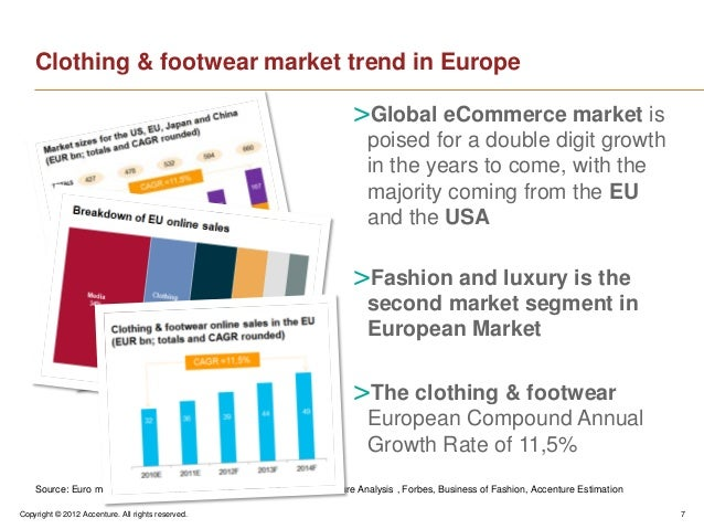 Copyright © 2012 Accenture. All rights reserved. 7Clothing & footwear market trend in EuropeSource: Euro monitor, Forreste...