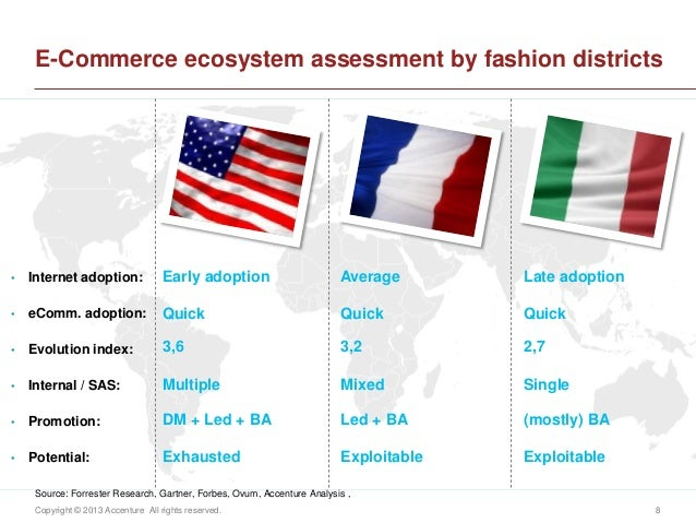Copyright © 2013 Accenture All rights reserved. 8E-Commerce ecosystem assessment by fashion districts• Internet adoption:•...