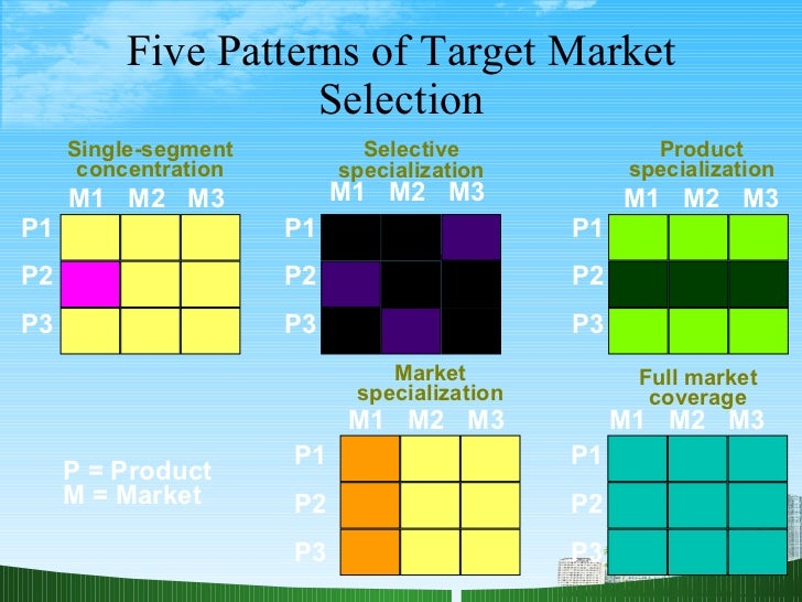 varieties of market segmentation Several varieties of market segmentation have been popular in the recent past at least three kinds have achieved some degree of prominence: geographic, demographic, and volume segmentation perhaps the first type to exist was geographic segmentation small manufacturers who wished to limit their investments, or whose distribution.