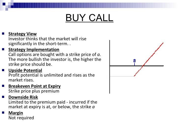 Options market strategies