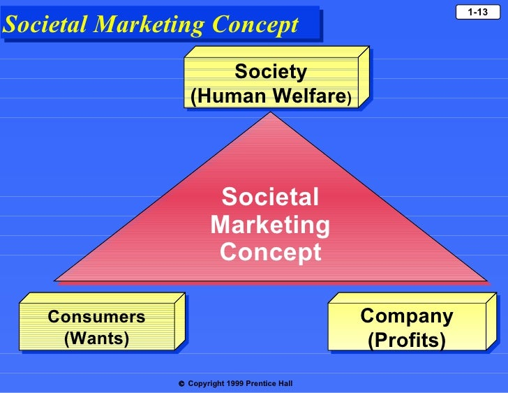 social marketing philip kotler pdf