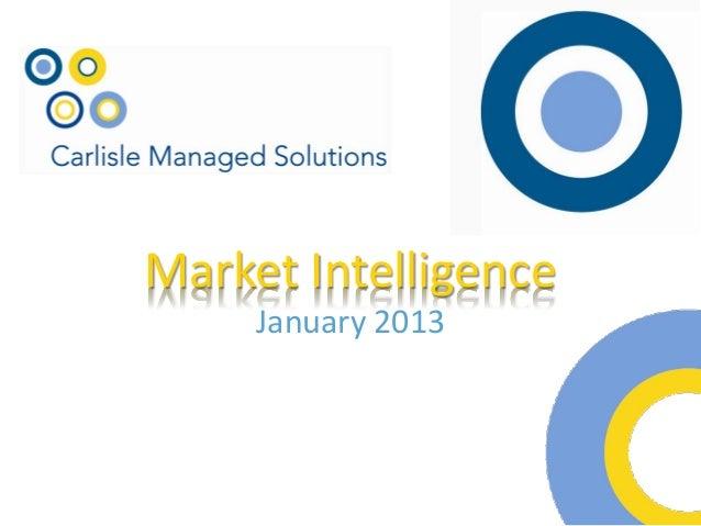 Market Intelligence     January 2013
