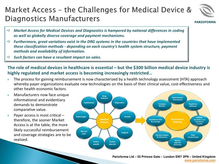 PARIOFORMA Market Access for Medical Devices and Diagnostics is hampered by national differences in coding  as well as gl...