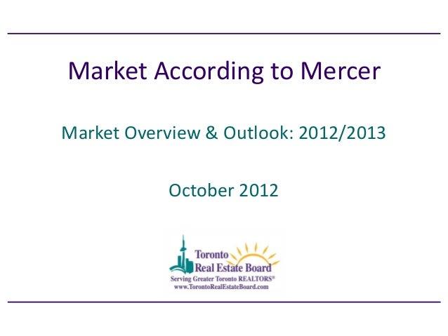 Market According to MercerMarket Overview & Outlook: 2012/2013           October 2012