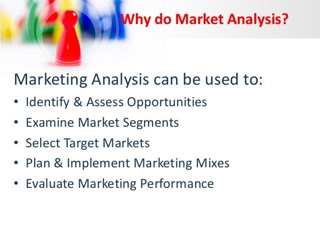 4. Why Do Market Analysis?