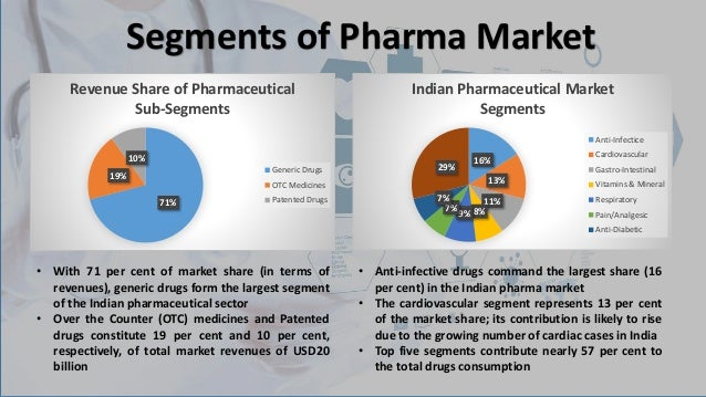 an analysis of different business segments in pfizer inc Pfizer is associated with pharmaceutical industry and deals in healthcare segment it is a complex analysis and is also dependent on risks, benefits, competitive drugs and sentiments of doctors pfizer has a strong brand recall and has adopted strong and successful marketing campaigns.
