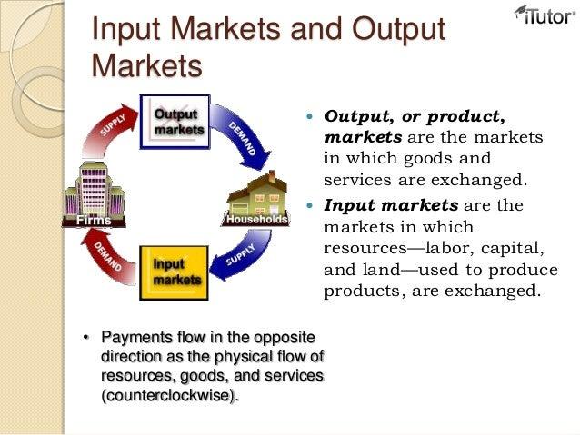 Market And Demand