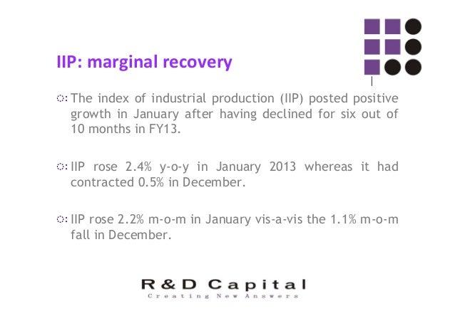 IIP over last 13 months 4.1 8.3 4 6 8 10 IIP (y-o-y) % 1.82 1.1 4.1 -3.5 -0.9 2.4 -1.8 0.1 2.7 -0.4 -0.1 -0.6 2.4 -6 -4 -2...