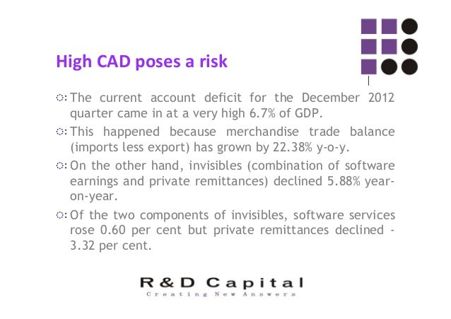 High CAD poses a risk ◌ः Next, let us look at the capital account. ◌ः FDI, which represents stable inflows, is down -49.10...