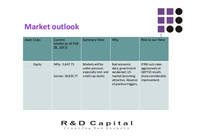 Index Watch Index 1-month return (%) YTD return(%) Sensex -0.14 -3.8 BSE Mid-Cap -2.55 -14.66 BSE Small-Cap -6.47 -22.12 B...