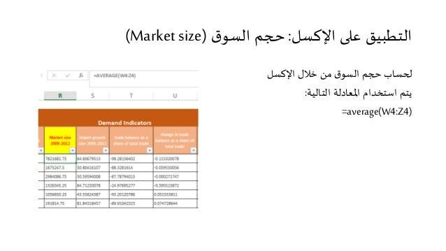 التطبيق على الإكسل: حجم السوق (Market size)  لحساب حجم السوق من خلال الإكسل  يتم استخدام المعادلة التالية:  =average(W4:Z4)