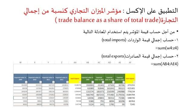 التطبيق على الإكسل : مؤشر الميزان التجاري كنسبة من إجمالي  التجارة ( trade balance as a share of total trade)  • من أجل حس...