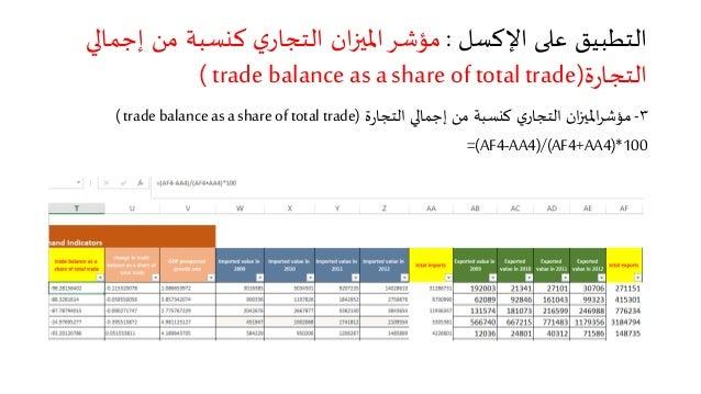 التطبيق على الإكسل : مؤشر الميزان التجاري كنسبة من إجمالي  التجارة ( trade balance as a share of total trade)  3 - مؤشرالم...