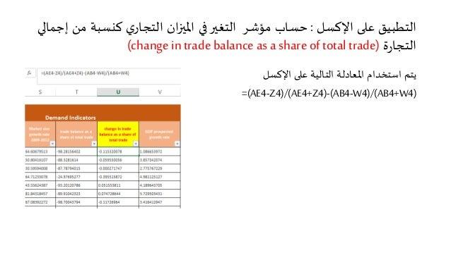 التطبيق على الإكسل : حساب مؤشر التغير في الميزان التجاري كنسبة من إجمالي  التجارة (change in trade balance as a share of t...