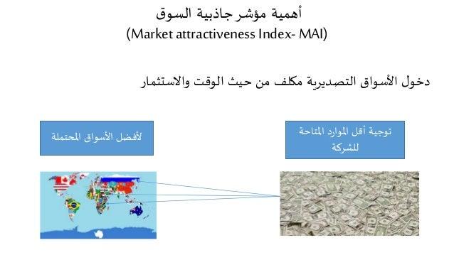 Market attractivness index Slide 2