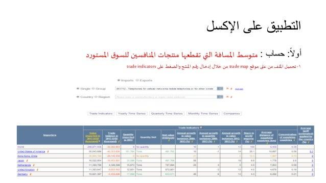 التطبيق على الإكسل  أول ا: حساب : متوسط المسافة التي تقطعها منتجات المنافسين للسوق المستورد  1 - تحميل الملف من على موقع t...