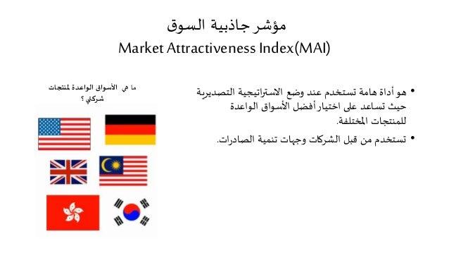 Market attractivness index Slide 3