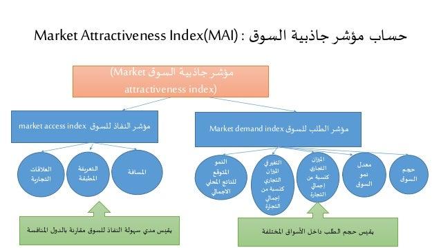 حساب مؤشر جاذبية السوق : Market Attractiveness Index(MAI)  مؤشر جاذبية السوق (Market attractiveness index)  مؤشر الطلب للس...