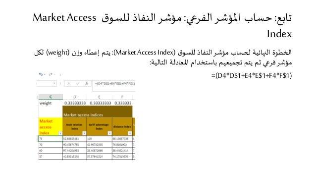 تابع: حساب المؤشر الفرعي: مؤشر النفاذ للسوق Market Access Index  الخطوة النهائية لحساب مؤشر النفاذ للسوق (Market Access In...