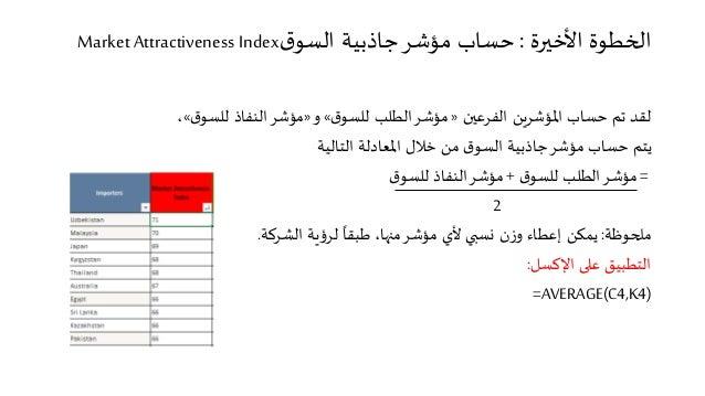 الخطوة الأخيرة : حساب مؤشر جاذبية السوق Market Attractiveness Index  ،» مؤشر النفاذ للسوق « و » مؤشر الطلب للسوق « لقد تم ...