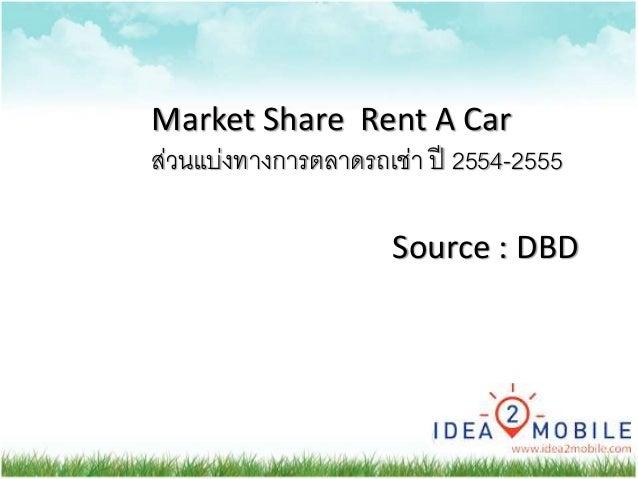 Market Share Rent A Car ส่วนแบ่งทางการตลาดรถเช่า ปี 2554-2555 Source : DBD