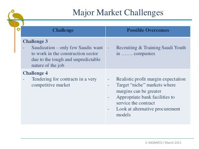 Major Market Challenges              Challenge                        Possible OvercomesChallenge 3- Saudization – only fe...