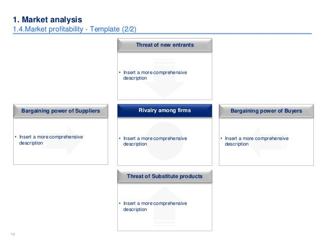 ... Description; 13.  Competitors Analysis Template